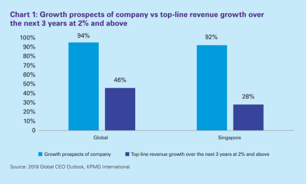 Singapore could lure global wealth with passage of new VCC