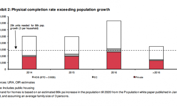 overpopulation research paper