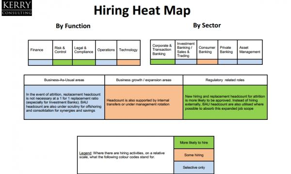 Hiring Heat Map: Guess what job roles are hot in the