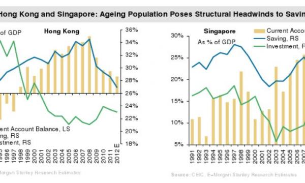 hong kongs aging problem Culture of hong kong - history, people, clothing, women, beliefs, food, customs, family, social ge-it.