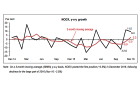 Chart of the Day: Check out Singapore\'s improving NODX