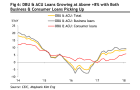 Chart of the Day: Asian currency unit beats domestic banks in loan growth
