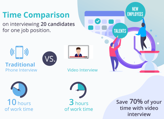 Video interviewing is leading the way in Scandinavia, why not in