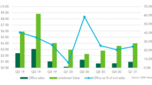 Chart of the Day: Singapore real estate investment volumes jump in Q1 2021